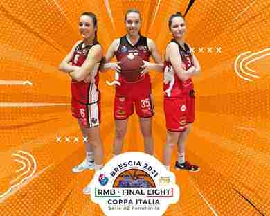 Coppa Italia, Delser formato Final Eight